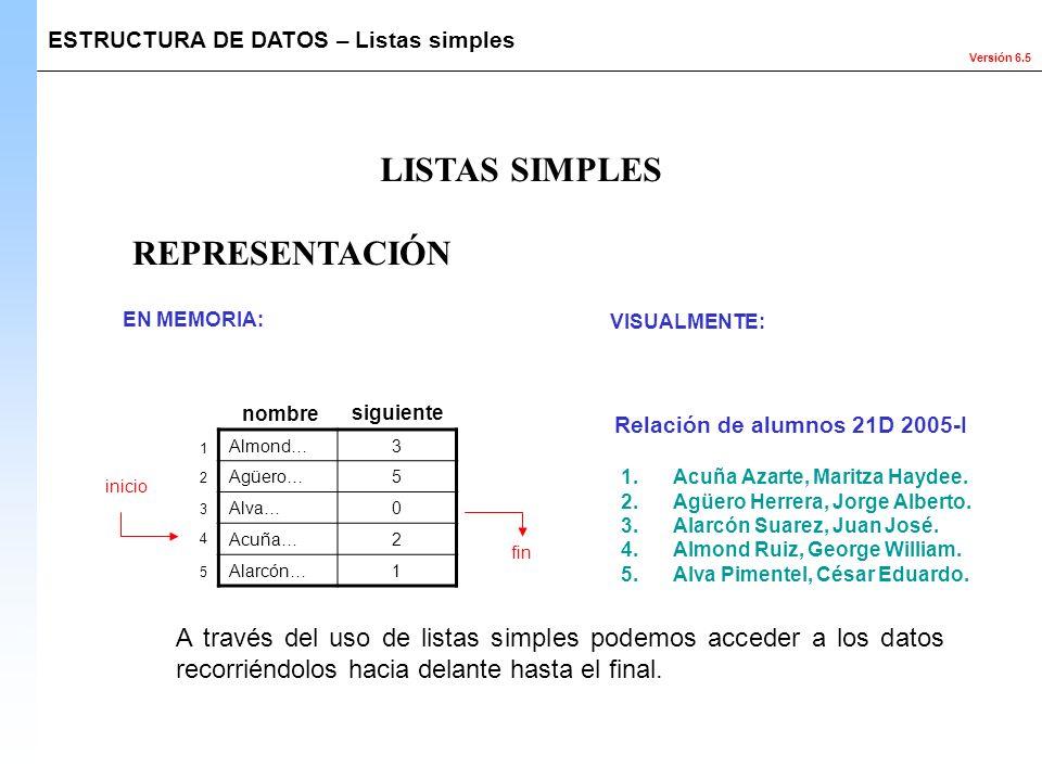 Versión 6.5 REPRESENTACIÓN ESTRUCTURA DE DATOS – Listas simples LISTAS SIMPLES Almond…3 Agüero…5 Alva…0 Acuña…2 Alarcón…1 nombre siguiente 1 2 3 4 5 i