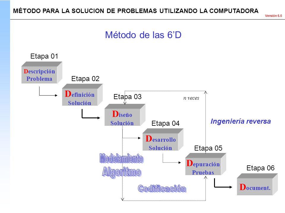 Versión 6.5 Descripción Problema D efinición Solución D iseño Solución D esarrollo Solución D epuración Pruebas D ocument. Ingeniería reversa Método d