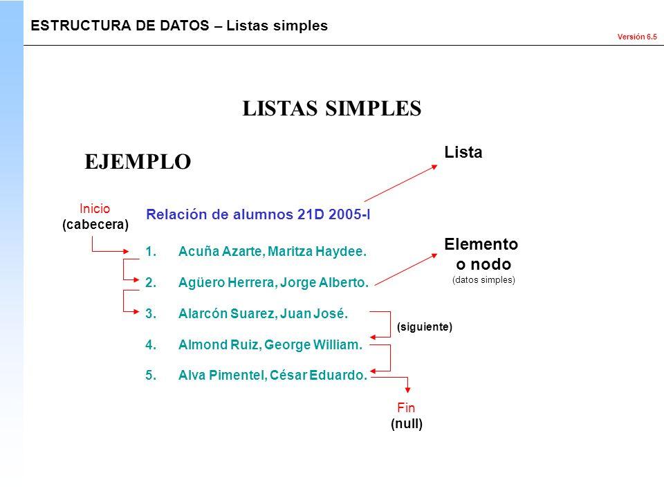 Versión 6.5 LISTAS SIMPLES EJEMPLO ESTRUCTURA DE DATOS – Listas simples Relación de alumnos 21D 2005-I 1.Acuña Azarte, Maritza Haydee. 2.Agüero Herrer
