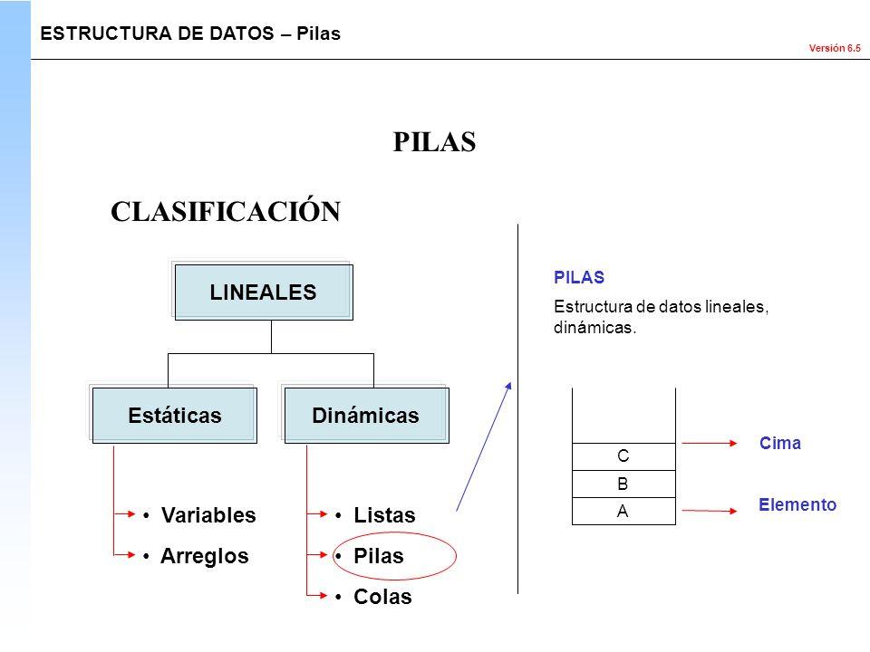 Versión 6.5 CLASIFICACIÓN ESTRUCTURA DE DATOS – Pilas PILAS LINEALES EstáticasDinámicas Listas Pilas Colas Variables Arreglos PILAS Estructura de dato