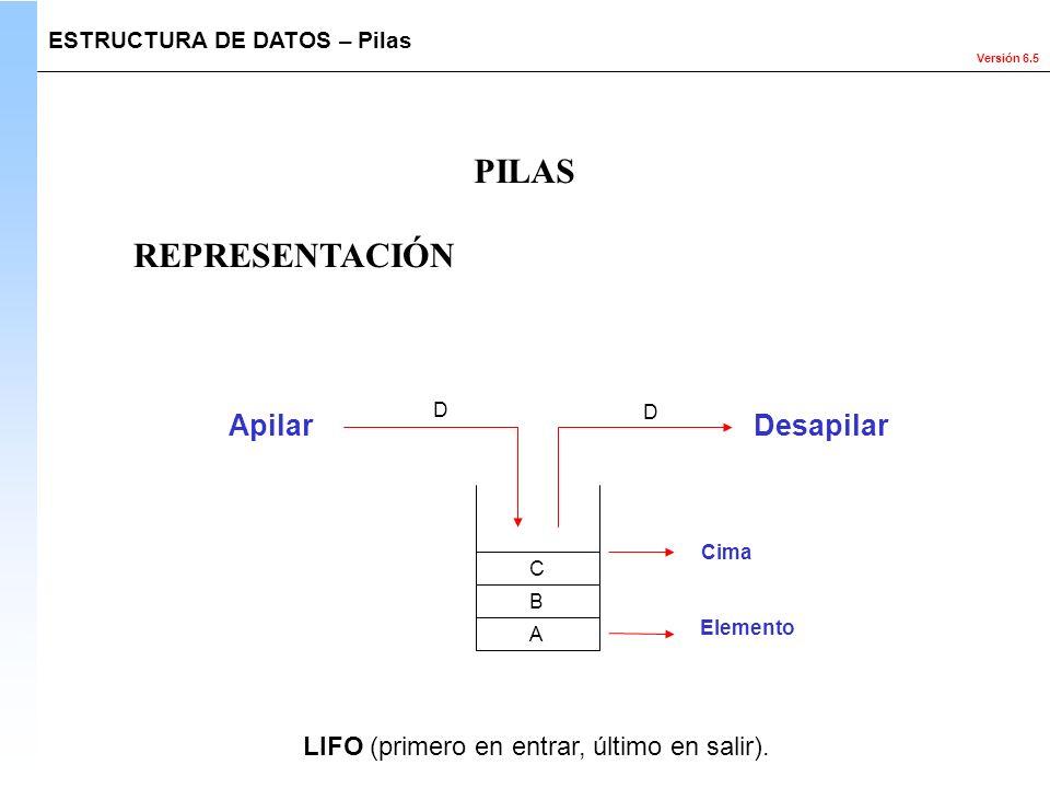 Versión 6.5 ESTRUCTURA DE DATOS – Pilas PILAS A B C Elemento Cima ApilarDesapilar D D REPRESENTACIÓN LIFO (primero en entrar, último en salir).
