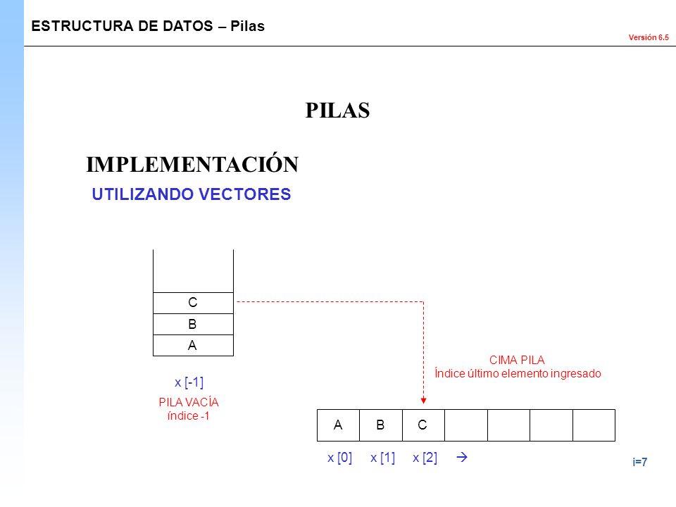 Versión 6.5 IMPLEMENTACIÓN ESTRUCTURA DE DATOS – Pilas PILAS UTILIZANDO VECTORES A B C ABC i=7 x [0]x [1]x [2] x [-1] CIMA PILA Índice último elemento