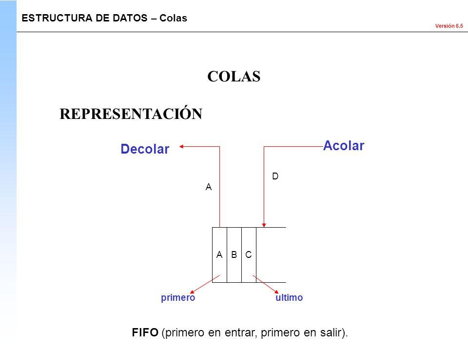 Versión 6.5 ESTRUCTURA DE DATOS – Colas COLAS AB C ultimoprimero Acolar Decolar D A REPRESENTACIÓN FIFO (primero en entrar, primero en salir).