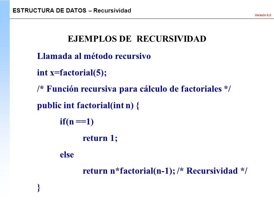 Versión 6.5 Llamada al método recursivo int x=factorial(5); /* Función recursiva para cálculo de factoriales */ public int factorial(int n) { if(n ==1