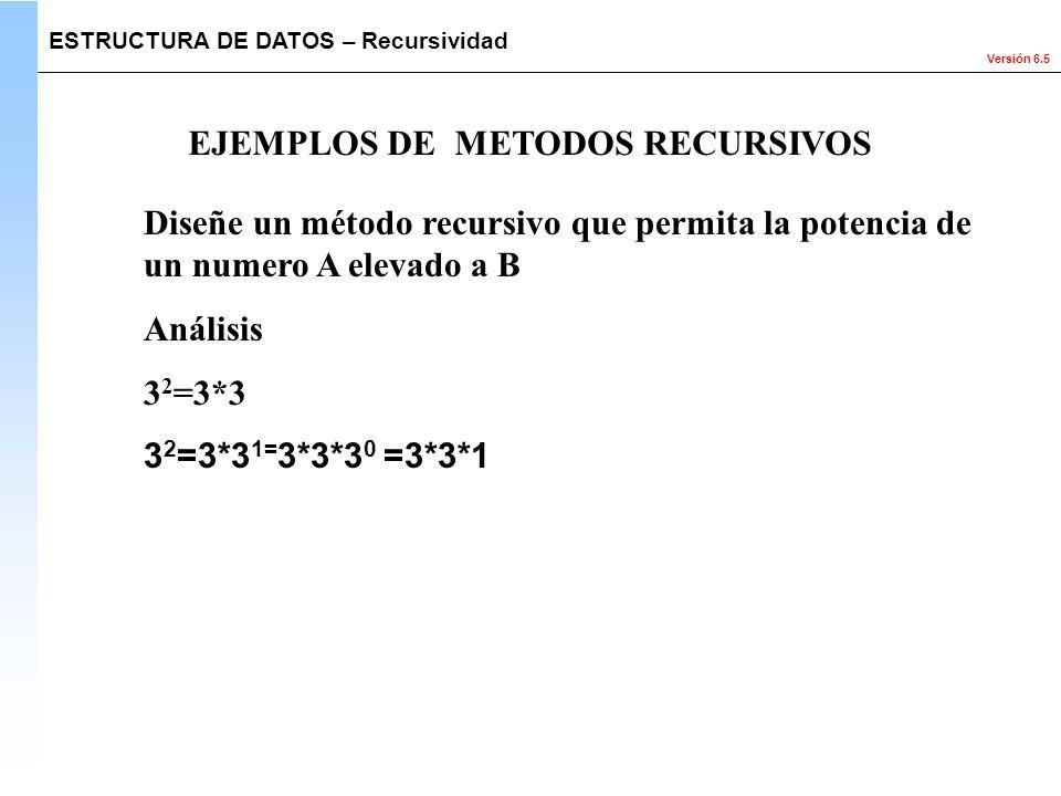 Versión 6.5 ESTRUCTURA DE DATOS – Recursividad EJEMPLOS DE METODOS RECURSIVOS Diseñe un método recursivo que permita la potencia de un numero A elevad