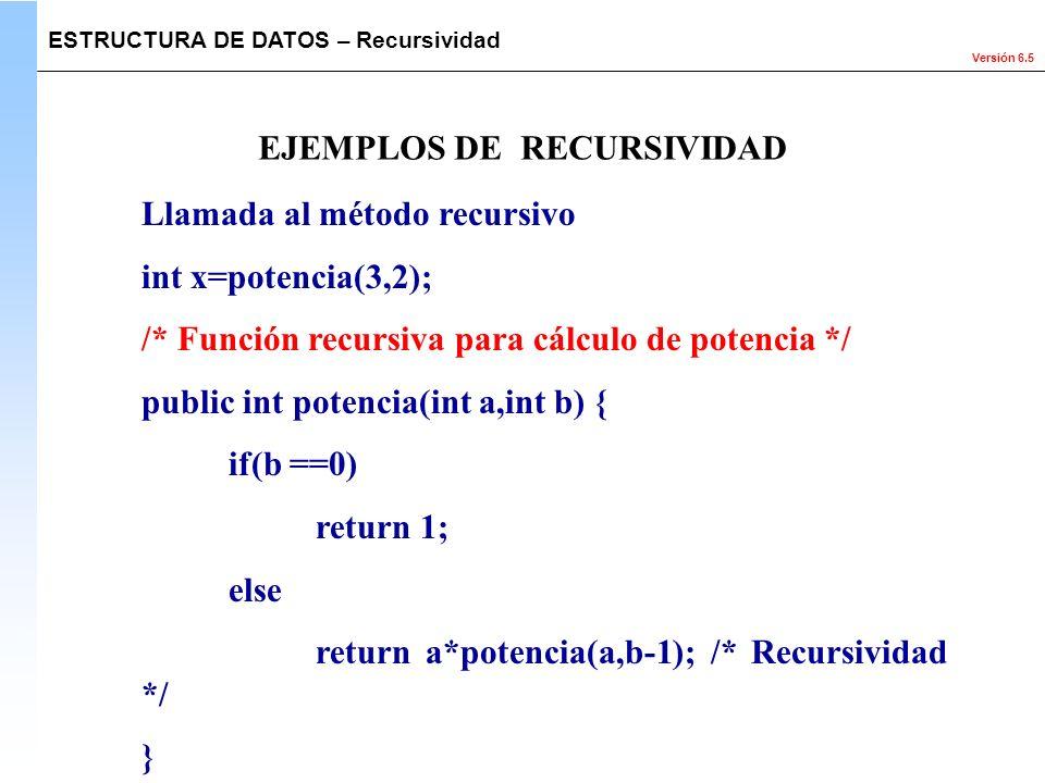 Versión 6.5 Llamada al método recursivo int x=potencia(3,2); /* Función recursiva para cálculo de potencia */ public int potencia(int a,int b) { if(b