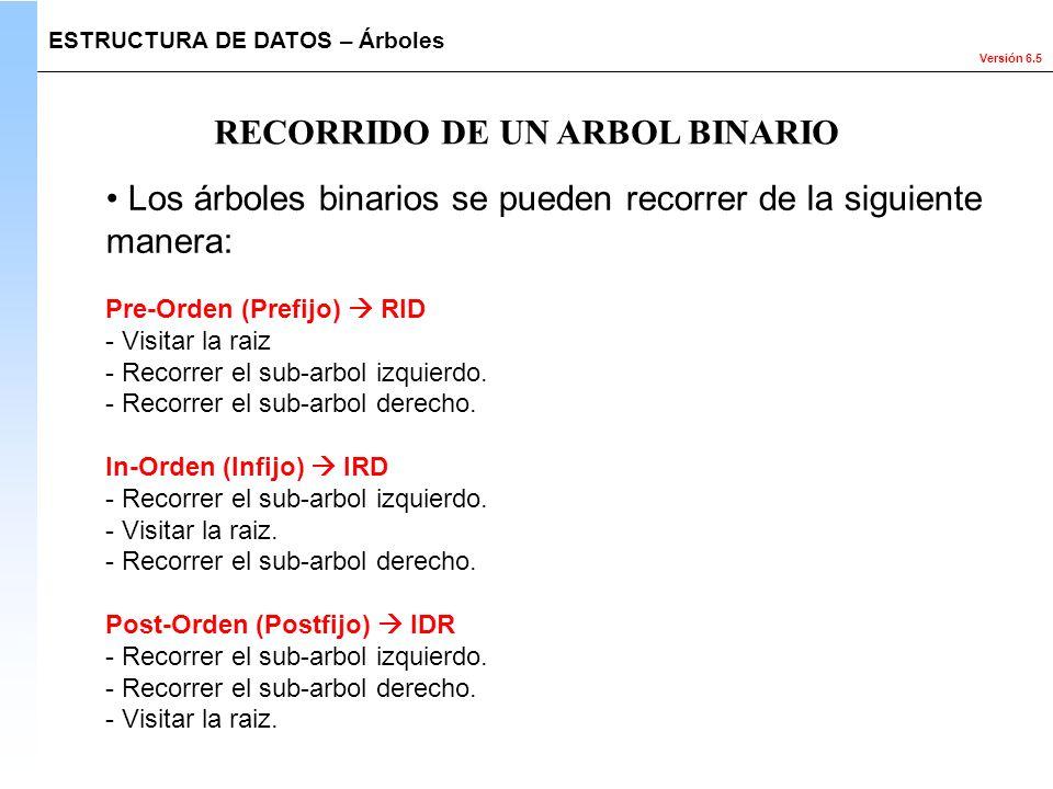 Versión 6.5 Los árboles binarios se pueden recorrer de la siguiente manera: Pre-Orden (Prefijo) RID - Visitar la raiz - Recorrer el sub-arbol izquierd