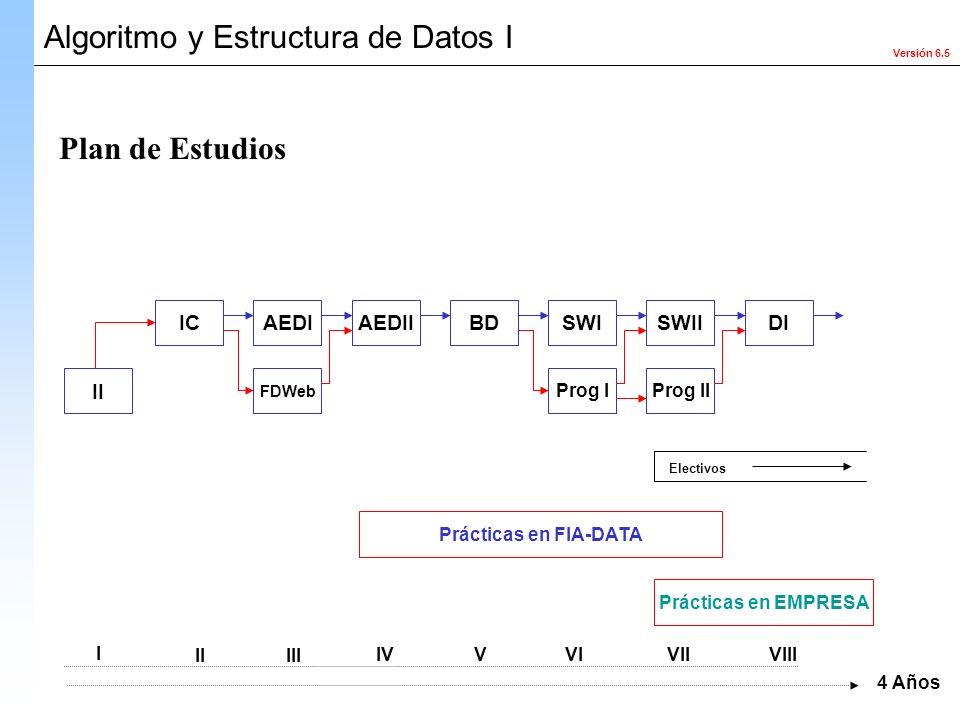 Versión 6.5 Algoritmo y Estructura de Datos I I IVVVIVIIVIII 4 Años Plan de Estudios II IC FDWeb AEDIAEDIISWI Prog I SWII Prog II DIBD III Prácticas e