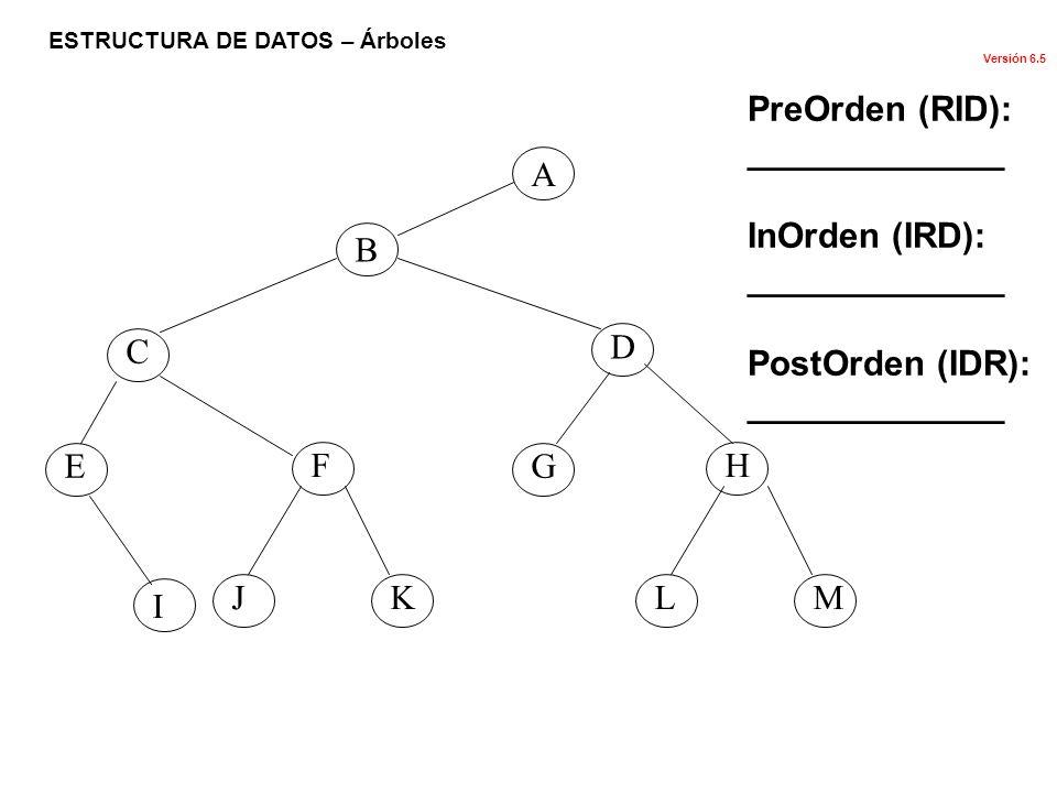 Versión 6.5 ESTRUCTURA DE DATOS – Árboles B C D EG A F KJML H I PreOrden (RID): _____________ InOrden (IRD): _____________ PostOrden (IDR): __________