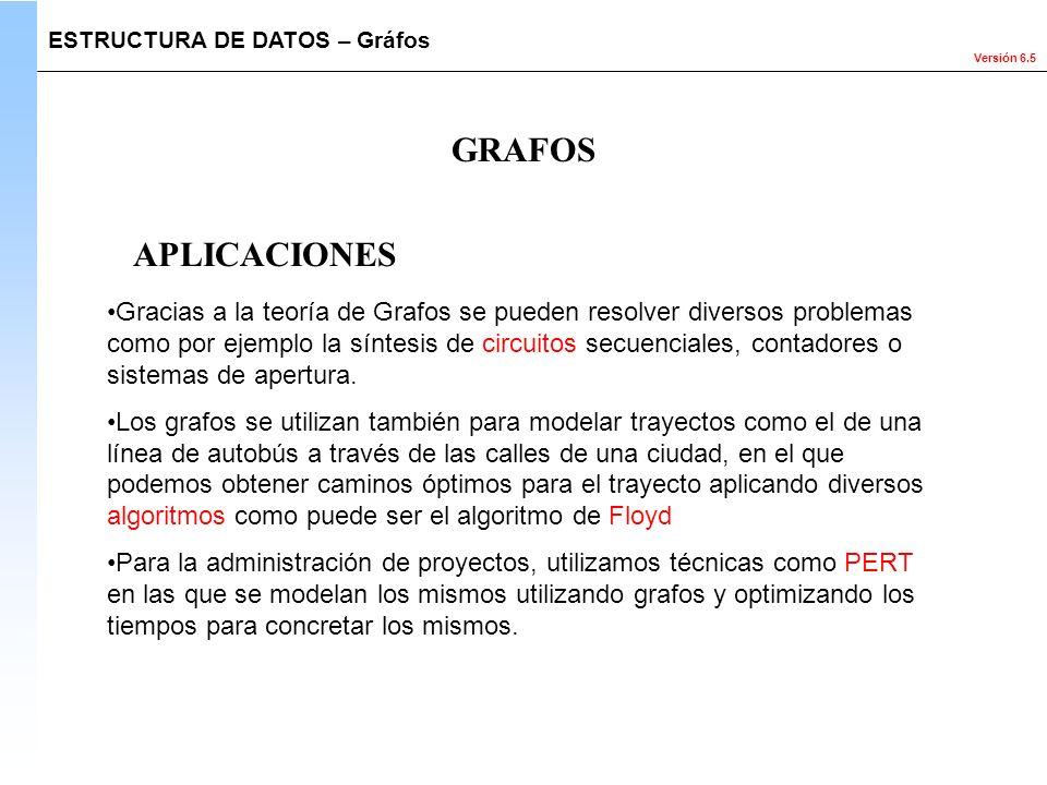 Versión 6.5 GRAFOS Gracias a la teoría de Grafos se pueden resolver diversos problemas como por ejemplo la síntesis de circuitos secuenciales, contado