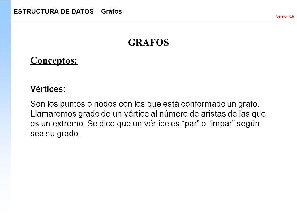 Versión 6.5 GRAFOS Conceptos: Vértices: Son los puntos o nodos con los que está conformado un grafo. Llamaremos grado de un vértice al número de arist