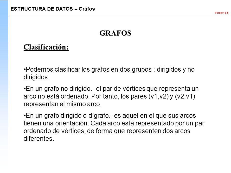 Versión 6.5 GRAFOS Clasificación: Podemos clasificar los grafos en dos grupos : dirigidos y no dirigidos. En un grafo no dirigido.- el par de vértices