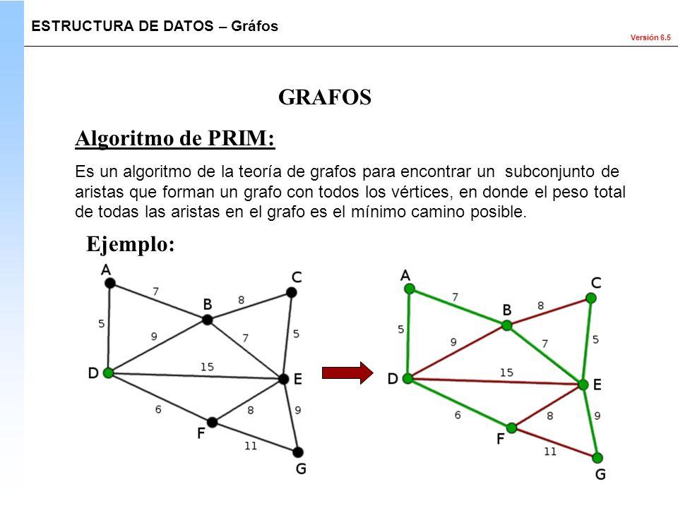 Versión 6.5 GRAFOS Algoritmo de PRIM: Es un algoritmo de la teoría de grafos para encontrar un subconjunto de aristas que forman un grafo con todos lo