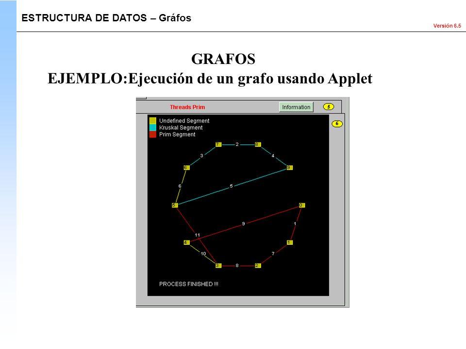 Versión 6.5 GRAFOS EJEMPLO:Ejecución de un grafo usando Applet ESTRUCTURA DE DATOS – Gráfos