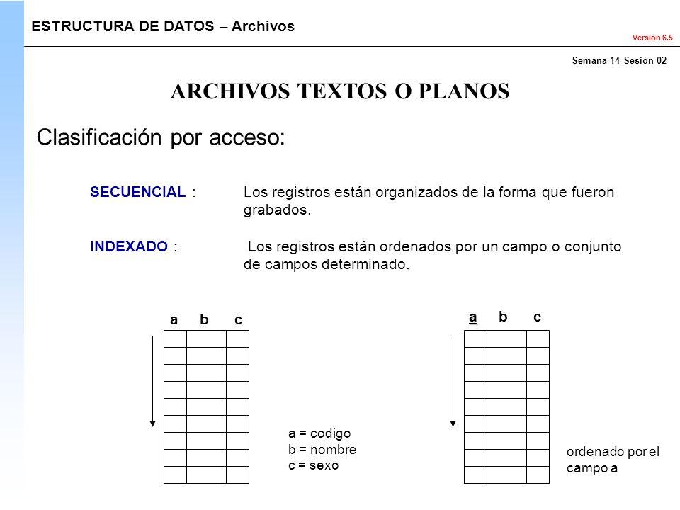 Versión 6.5 ARCHIVOS TEXTOS O PLANOS SECUENCIAL : Los registros están organizados de la forma que fueron grabados.. INDEXADO : Los registros están ord