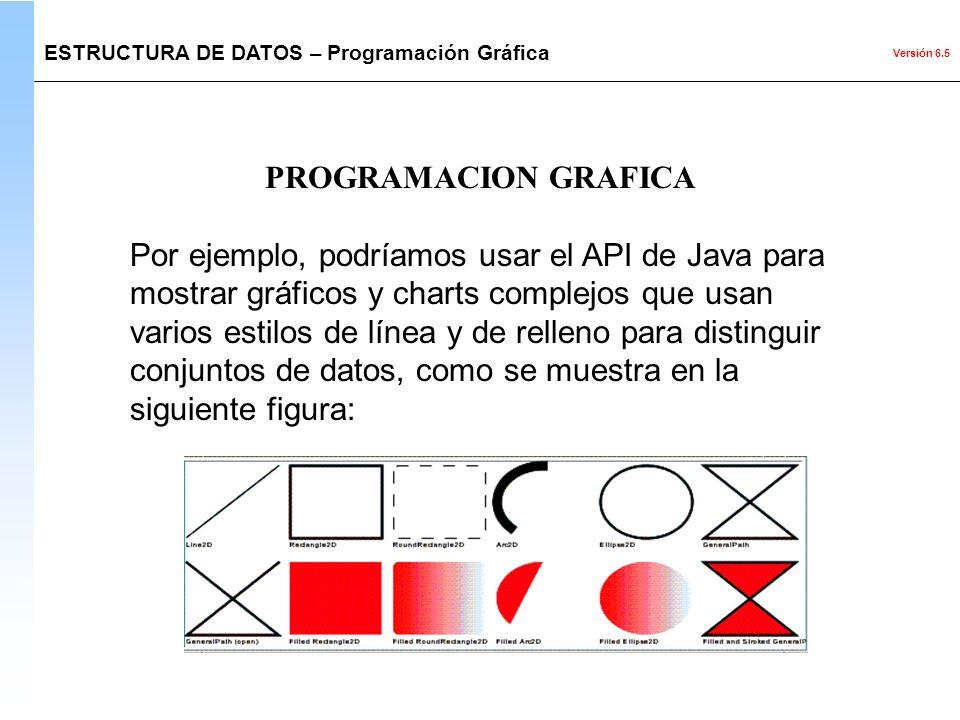 Versión 6.5 PROGRAMACION GRAFICA Por ejemplo, podríamos usar el API de Java para mostrar gráficos y charts complejos que usan varios estilos de línea
