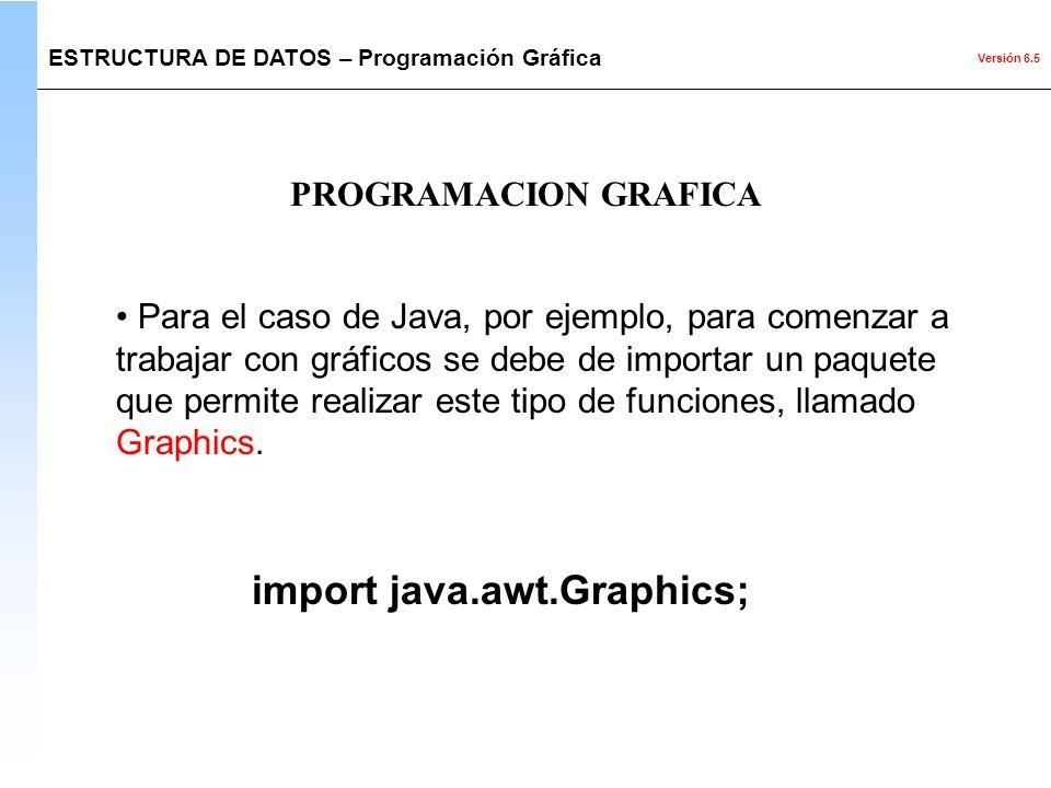 Versión 6.5 Para el caso de Java, por ejemplo, para comenzar a trabajar con gráficos se debe de importar un paquete que permite realizar este tipo de