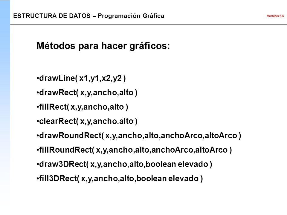 Versión 6.5 Métodos para hacer gráficos: drawLine( x1,y1,x2,y2 ) drawRect( x,y,ancho,alto ) fillRect( x,y,ancho,alto ) clearRect( x,y,ancho.alto ) dra