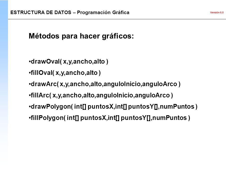 Versión 6.5 Métodos para hacer gráficos: drawOval( x,y,ancho,alto ) fillOval( x,y,ancho,alto ) drawArc( x,y,ancho,alto,anguloInicio,anguloArco ) fillA