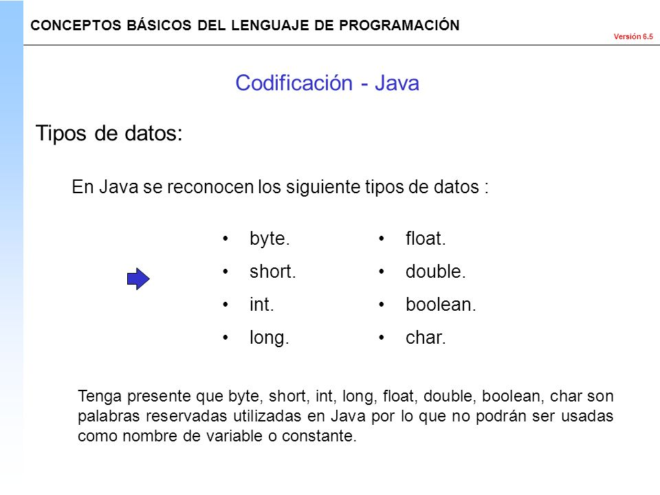 Versión 6.5 En Java se reconocen los siguiente tipos de datos : byte. short. int. long. Tenga presente que byte, short, int, long, float, double, bool