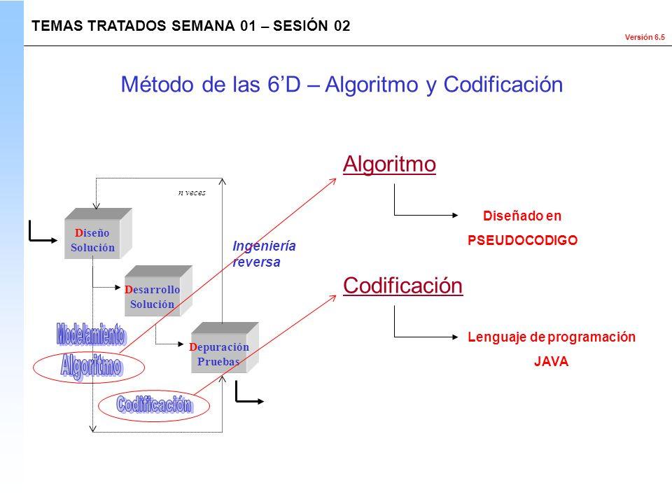 Versión 6.5 Diseño Solución Desarrollo Solución Depuración Pruebas Ingeniería reversa n veces Método de las 6D – Algoritmo y Codificación Algoritmo Di