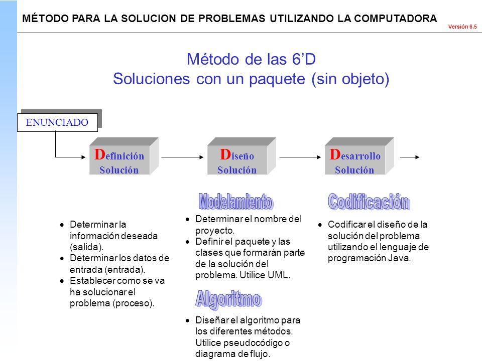 Versión 6.5 Determinar la información deseada (salida). Determinar los datos de entrada (entrada). Establecer como se va ha solucionar el problema (pr