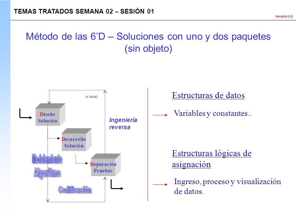 Versión 6.5 Diseño Solución Desarrollo Solución Depuración Pruebas Ingeniería reversa n veces Variables y constantes.. Ingreso, proceso y visualizació