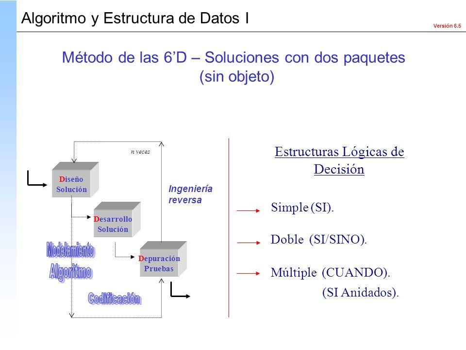 Versión 6.5 Algoritmo y Estructura de Datos I Diseño Solución Desarrollo Solución Depuración Pruebas Ingeniería reversa n veces Estructuras Lógicas de