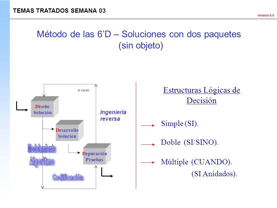 Versión 6.5 Diseño Solución Desarrollo Solución Depuración Pruebas Ingeniería reversa n veces Estructuras Lógicas de Decisión Simple (SI). TEMAS TRATA