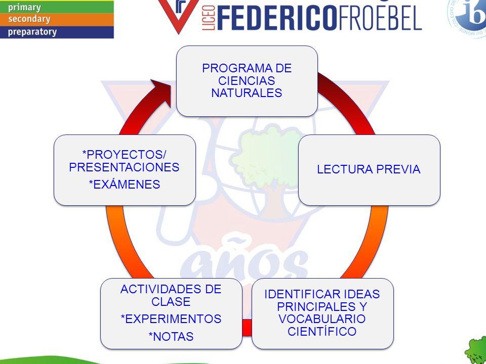 PROGRAMA DE CIENCIAS NATURALES LECTURA PREVIA IDENTIFICAR IDEAS PRINCIPALES Y VOCABULARIO CIENTÍFICO ACTIVIDADES DE CLASE *EXPERIMENTOS *NOTAS *PROYEC
