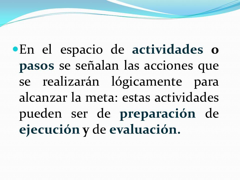 En el espacio de actividades o pasos se señalan las acciones que se realizarán lógicamente para alcanzar la meta: estas actividades pueden ser de prep