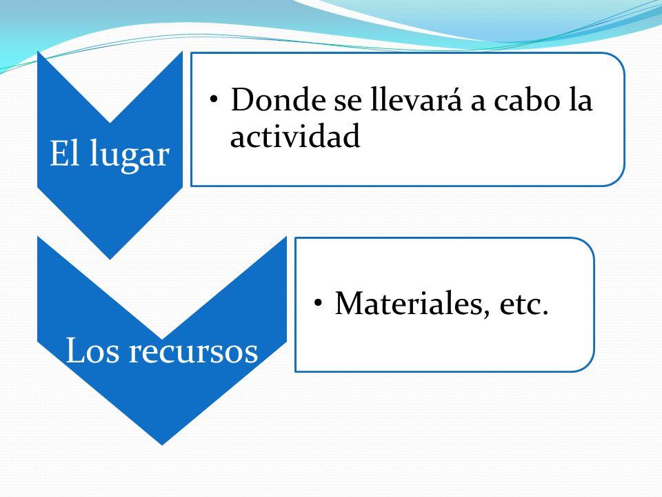 El lugar Donde se llevará a cabo la actividad Los recursos Materiales, etc.