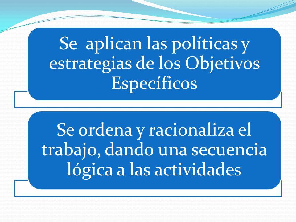 Se aplican las políticas y estrategias de los Objetivos Específicos Se ordena y racionaliza el trabajo, dando una secuencia lógica a las actividades
