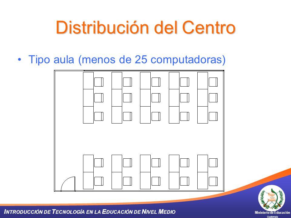 Ministerio de Educación Guatemala I NTRODUCCIÓN DE T ECNOLOGÍA EN LA E DUCACIÓN DE N IVEL M EDIO Distribución del Centro Tipo aula (menos de 25 comput