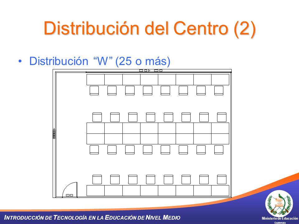 Ministerio de Educación Guatemala I NTRODUCCIÓN DE T ECNOLOGÍA EN LA E DUCACIÓN DE N IVEL M EDIO Distribución del Centro (2) Distribución W (25 o más)