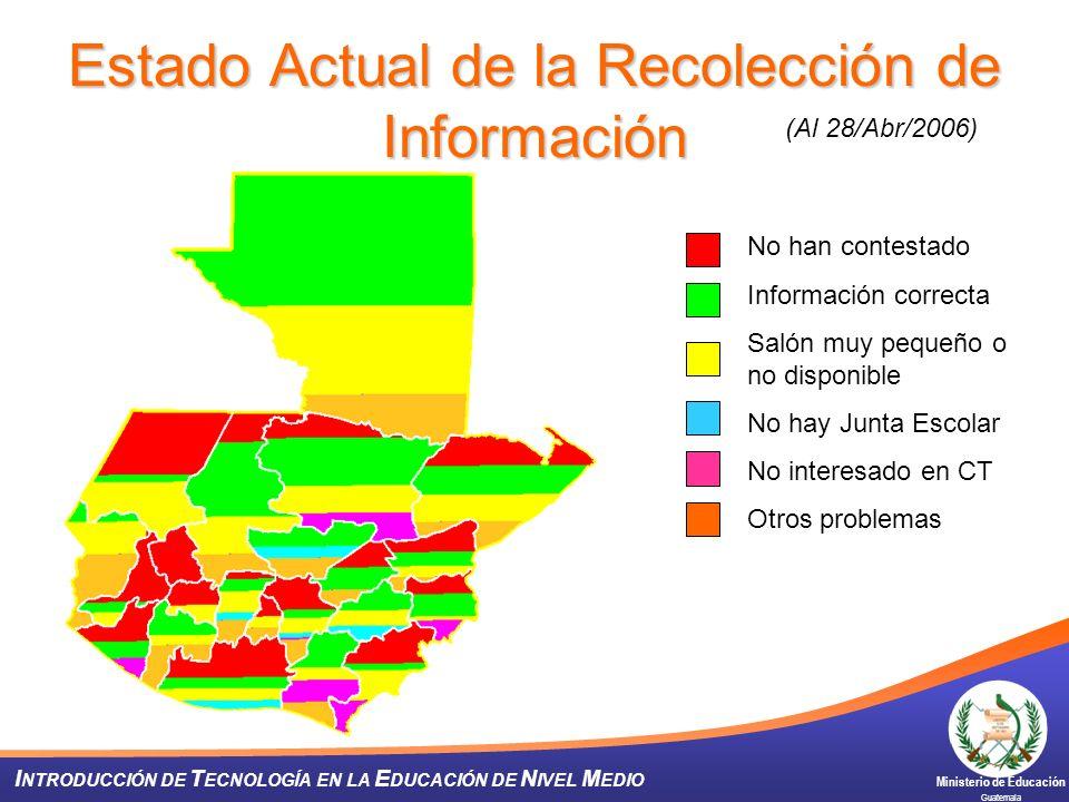 Ministerio de Educación Guatemala I NTRODUCCIÓN DE T ECNOLOGÍA EN LA E DUCACIÓN DE N IVEL M EDIO Estado Actual de la Recolección de Información (Al 28