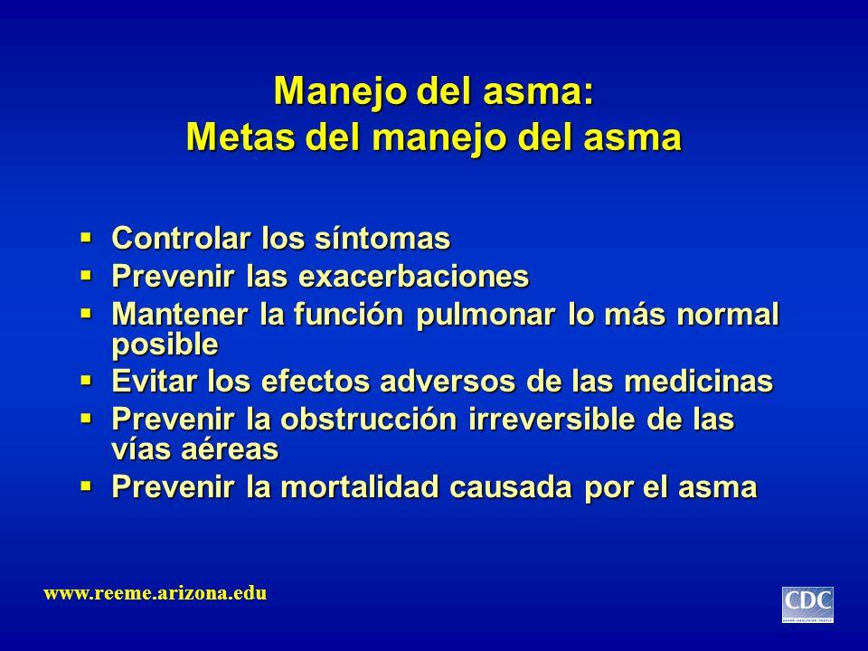 Manejo del asma: Metas del manejo del asma Controlar los síntomas Controlar los síntomas Prevenir las exacerbaciones Prevenir las exacerbaciones Mante