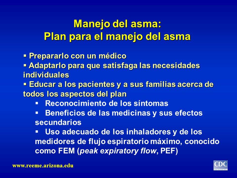 Manejo del asma: Plan para el manejo del asma Prepararlo con un médico Prepararlo con un médico Adaptarlo para que satisfaga las necesidades individua