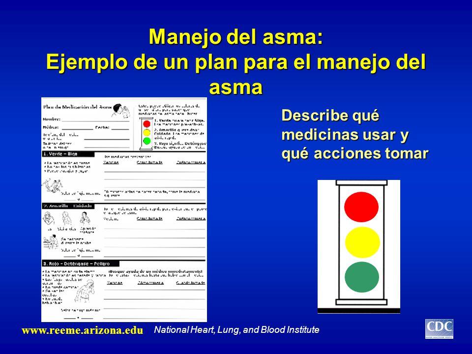 Manejo del asma: Ejemplo de un plan para el manejo del asma National Heart, Lung, and Blood Institute Describe qué medicinas usar y qué acciones tomar