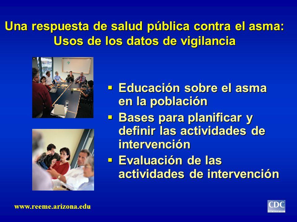 Una respuesta de salud pública contra el asma: Usos de los datos de vigilancia Educación sobre el asma en la población Educación sobre el asma en la p