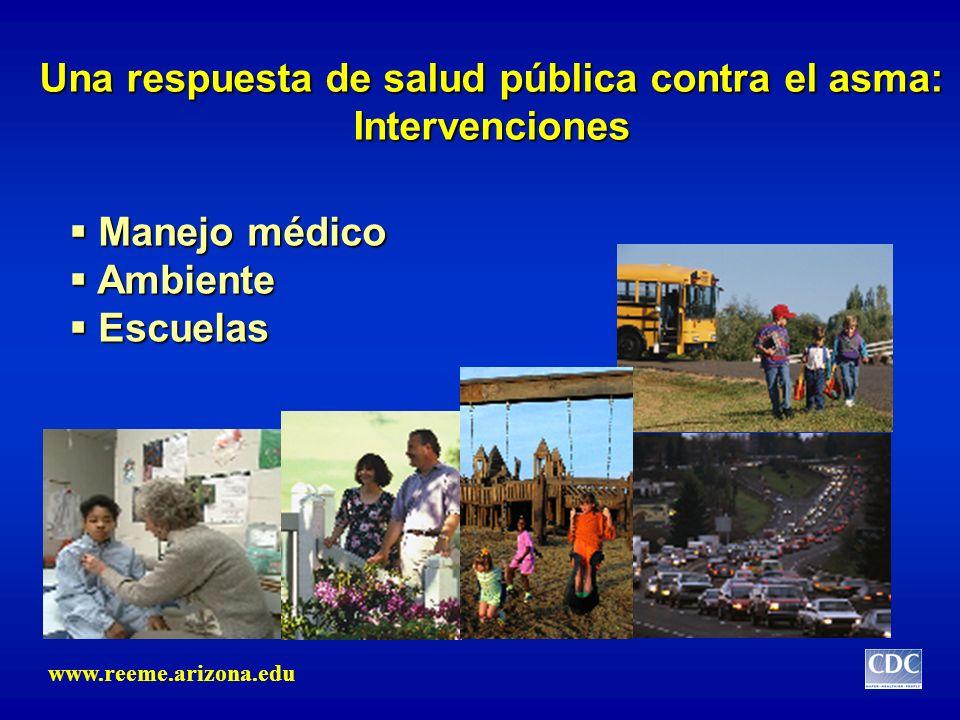 Una respuesta de salud pública contra el asma: Intervenciones Manejo médico Manejo médico Ambiente Ambiente Escuelas Escuelas www.reeme.arizona.edu