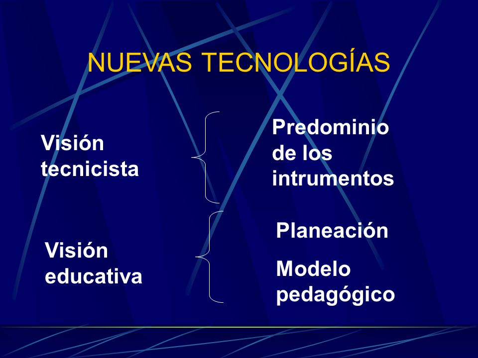 NUEVAS TECNOLOGÍAS Visión tecnicista Visión educativa Predominio de los intrumentos Planeación Modelo pedagógico