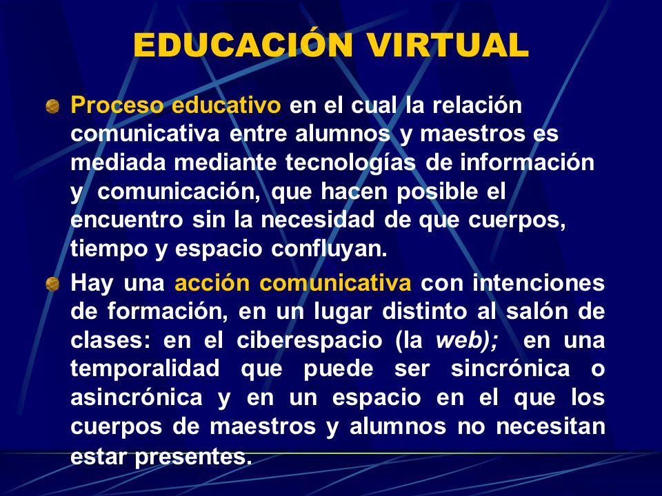 EDUCACIÓN VIRTUAL Proceso educativo en el cual la relación comunicativa entre alumnos y maestros es mediada mediante tecnologías de información y comunicación, que hacen posible el encuentro sin la necesidad de que cuerpos, tiempo y espacio confluyan.