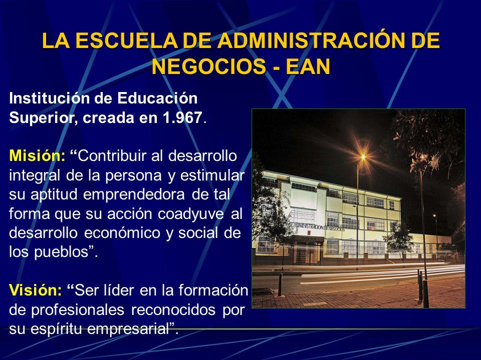 Institución de Educación Superior, creada en 1.967.