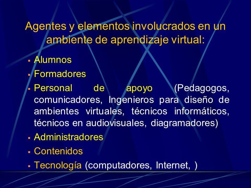 Agentes y elementos involucrados en un ambiente de aprendizaje virtual: Alumnos Formadores Personal de apoyo (Pedagogos, comunicadores, Ingenieros para diseño de ambientes virtuales, técnicos informáticos, técnicos en audiovisuales, diagramadores) Administradores Contenidos Tecnología (computadores, Internet, )