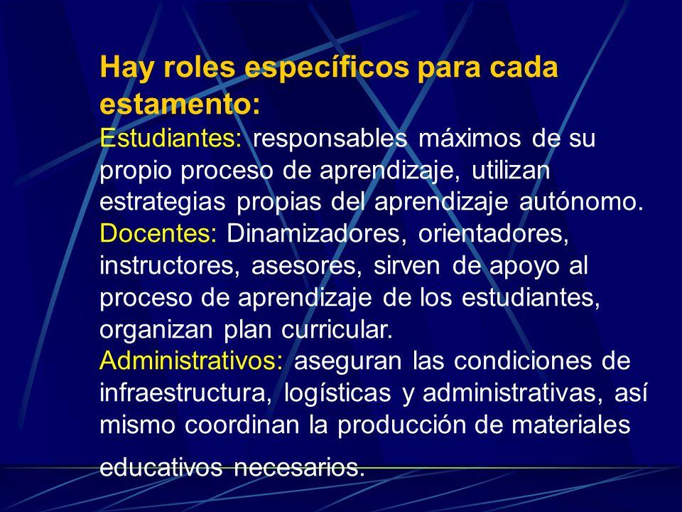 Hay roles específicos para cada estamento: Estudiantes: responsables máximos de su propio proceso de aprendizaje, utilizan estrategias propias del aprendizaje autónomo.