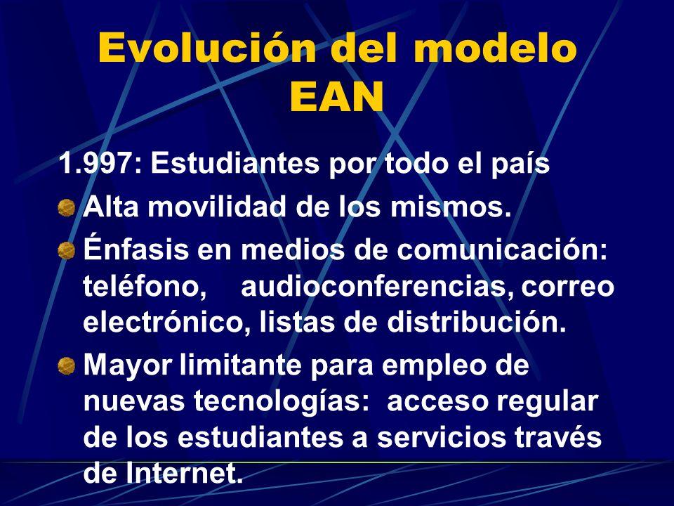 Evolución del modelo EAN 1.997: Estudiantes por todo el país Alta movilidad de los mismos.