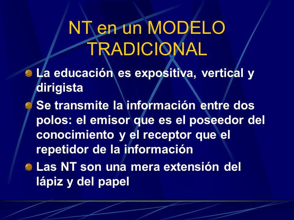 Actitudes ante las NTICs Creer en el poder mágico de las tecnologías (su solo uso transforma el proceso de enseñanza aprendizaje) Rechazarlas por considerarlas culpables de casi todos los problemas de la sociedad.