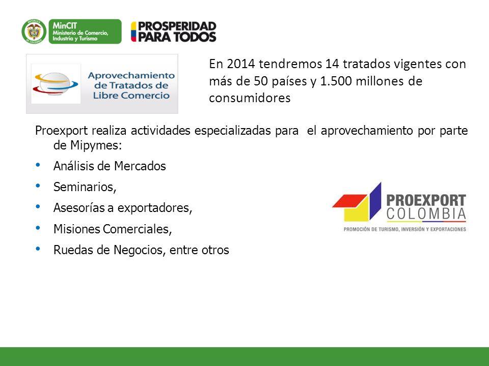 Proexport realiza actividades especializadas para el aprovechamiento por parte de Mipymes: Análisis de Mercados Seminarios, Asesorías a exportadores,