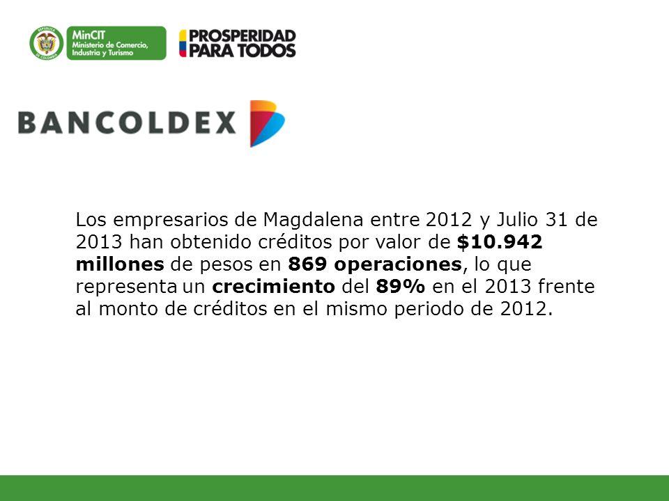 Los empresarios de Magdalena entre 2012 y Julio 31 de 2013 han obtenido créditos por valor de $10.942 millones de pesos en 869 operaciones, lo que rep